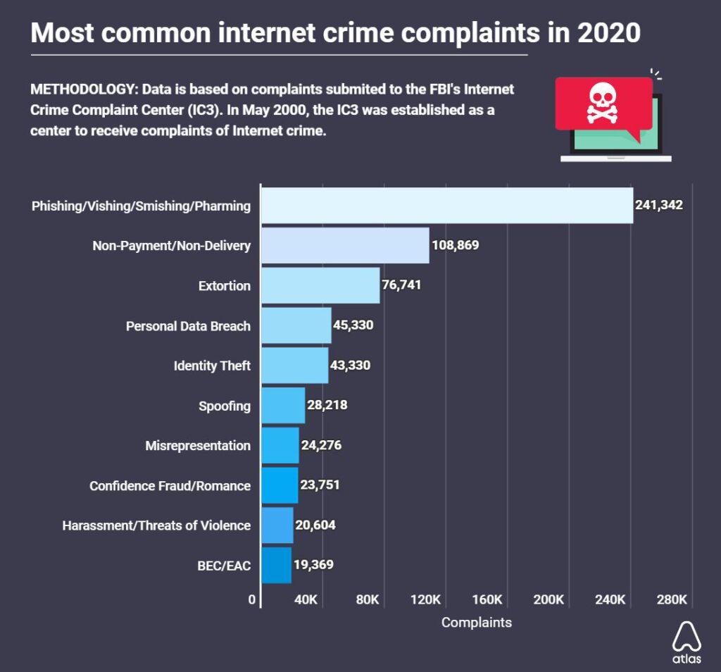 atlas infographic